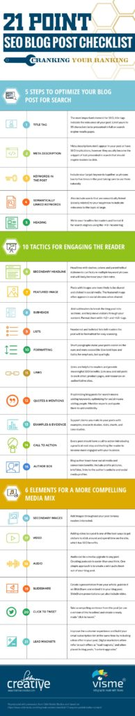 21-point-seo-blog-post-checklist-infographic