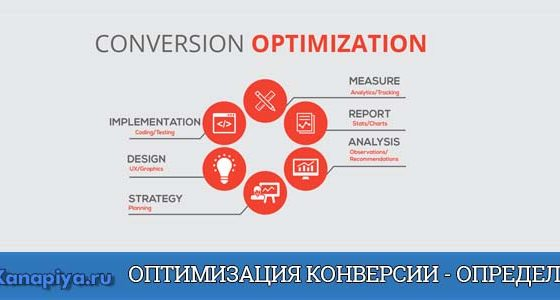 Оптимизация конверсии - Определения 2