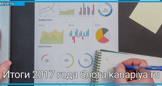 Итоги 2017 года блога kanapiya.ru