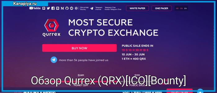 Обзор Qurrex (QRX)[ICO][Bounty]