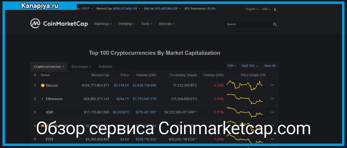 Обзор сервиса Coinmarketcap.com