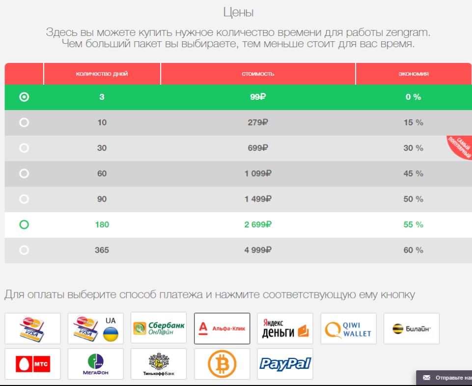 Цены на продвижение Instagram в Zengram