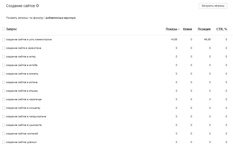 Отслеживание группы запросов в панели Яндекс Вебмастера